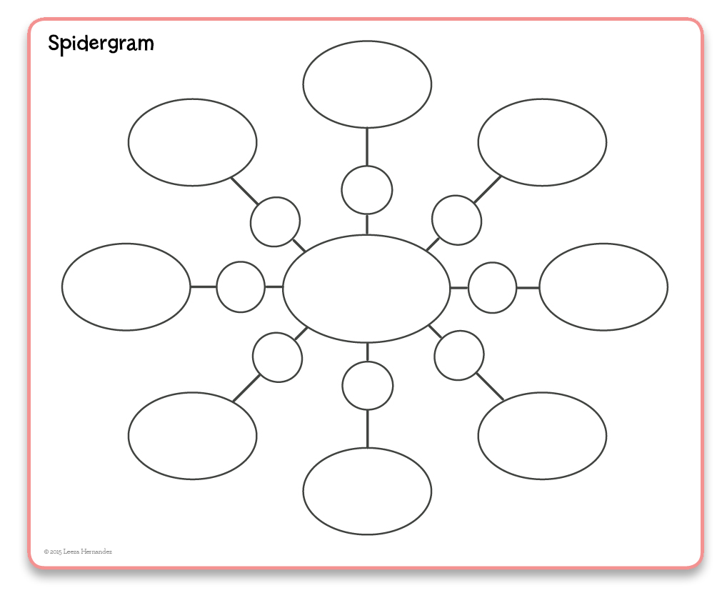 Word spider diagram template